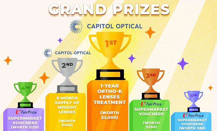 PrizesFive.png