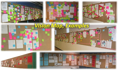 Lean Vision Map Simulation Training Kit Examples