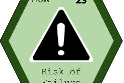 Storytelling Elements - Risk of Failure