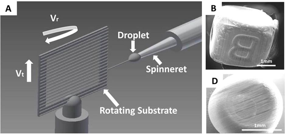 Suspended micro-nano fiber hierarchical