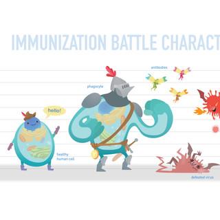Immunization Battle Characters