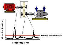Vibration Analysis.jpg
