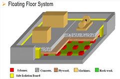 Floating Floor Design.JPG