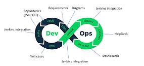 DevOps_2.png