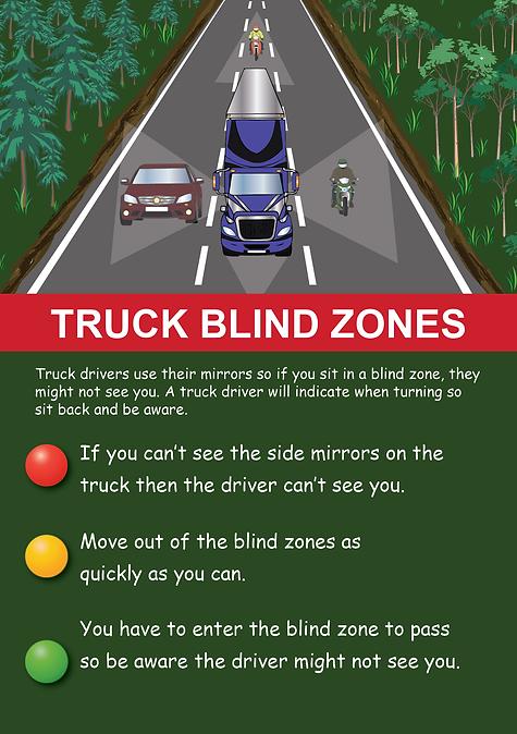 Truck Blind Zones.png
