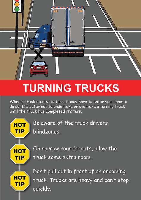 Turning Trucks.png