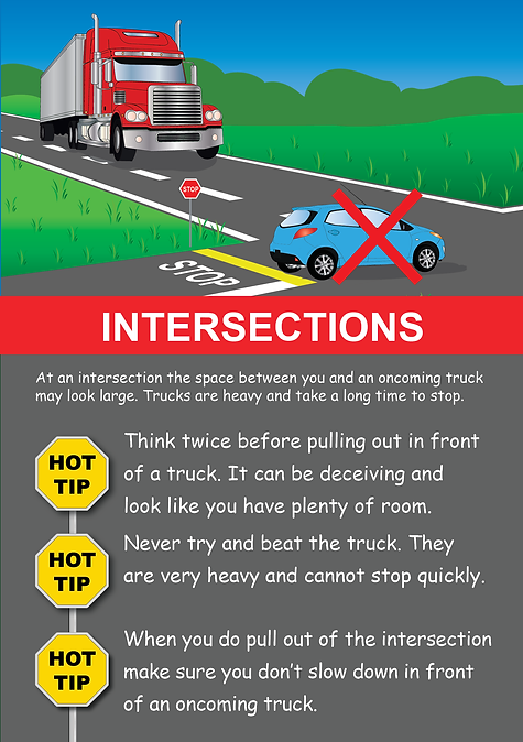Intersections.png