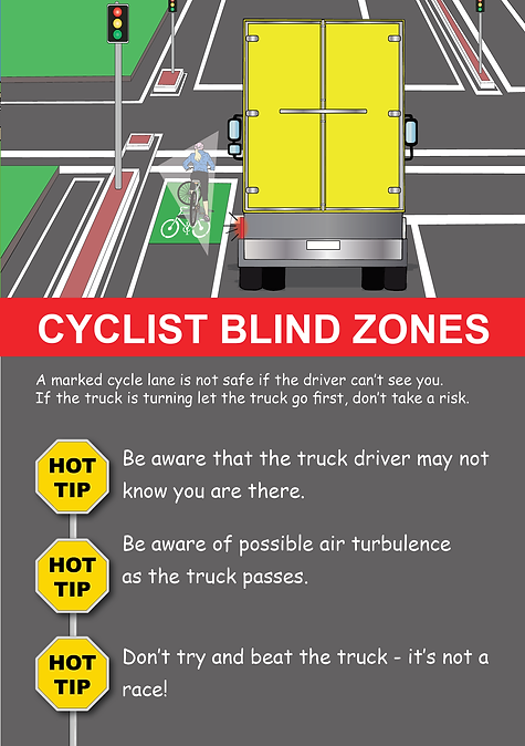 Cyclist Blindzones.png