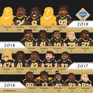 2019 Draft.png