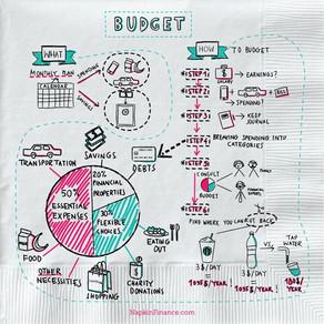 The Chemist: Bandz a Make Her...Budget