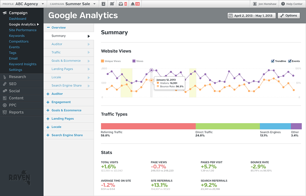 Google Analytics 連結