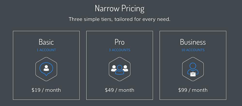 Narrow 付費 方案
