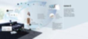 FITUR AC SPLIT PANASONIC PREMIUM INVERTER 1PK - PT.TEHNIK PENDINGIN INDONESIA - DEALER RESMI AC PANASONIC JAKARTA BANDUNG - AC SHOP PANASONIC BANDUNG