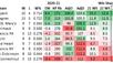 2021-22 NEC Off-Season Tracker