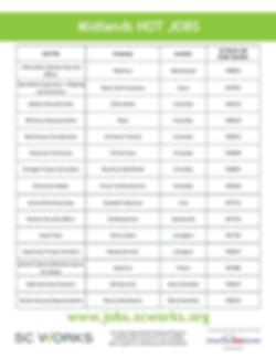 Midlands Hot Jobs 3-9-page-001.jpg
