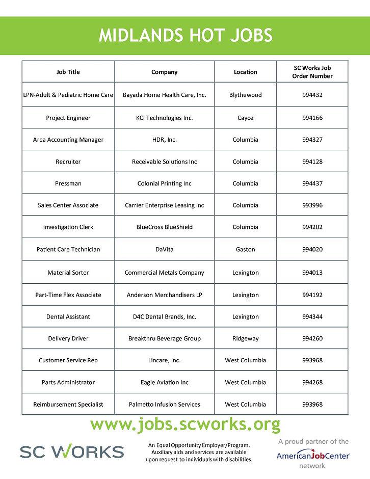 Midlands Hot Jobs 11-17-20-page-001.jpg