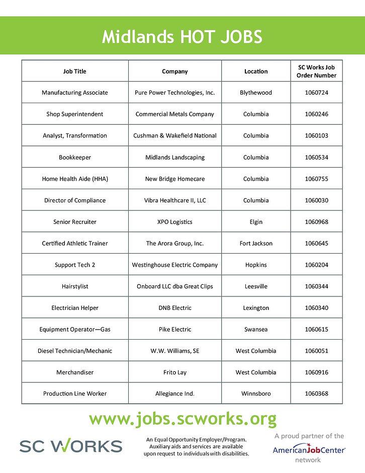 Midlands Hot Jobs 5-11-21-page-001.jpg