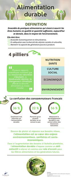 alimentation durable (2).png