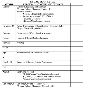 Nat'l Treasurer Fiscal Year Calendar.PNG