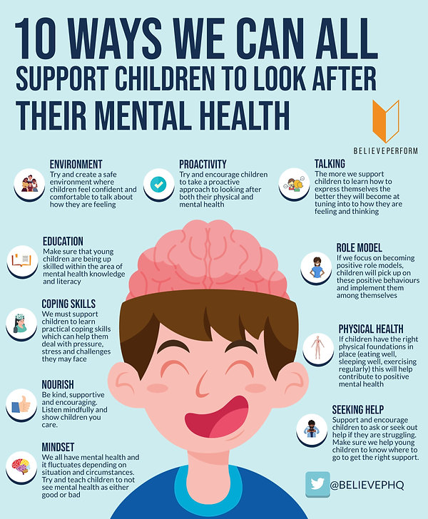 Children Mental Health.jfif