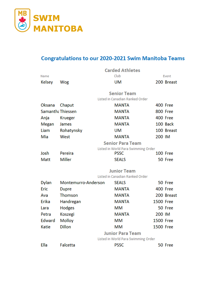 2020-2021 Swim MB Teams athlete list 14