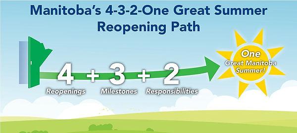 4-3-2-one reopening.jpg