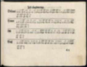 1532 German tablature for viol consort — Hans Gerle