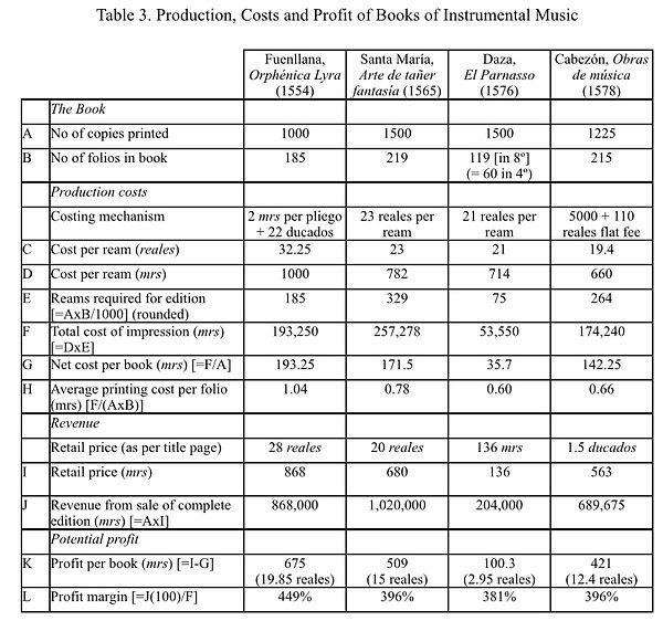 vihuela tablatur printing costs