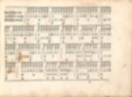 1536 German lute tablature — Hans Neusidler