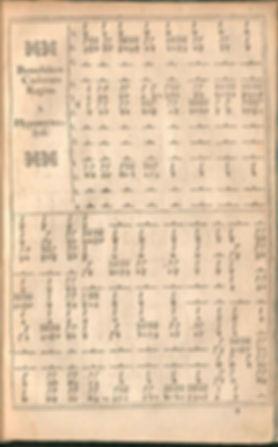 1589 New German organ tablature — Jacob Paix