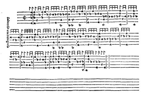 1547 French lute tablature — Pierre Phalèse
