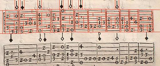 Fuenllana, vihuela tablature typography
