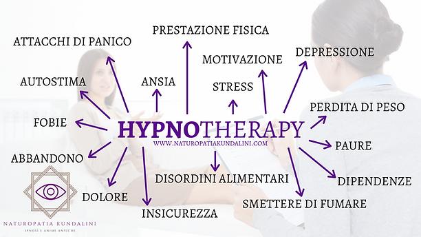 HYPNOTHERAPY- naturopatiakundalini.com