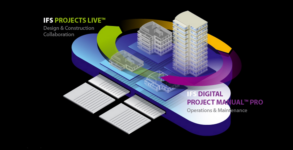 whole asset lifecycle solution