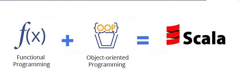 What is Scala programming language
