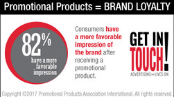 Research Shows Promotional Products Boost Brand Loyalty