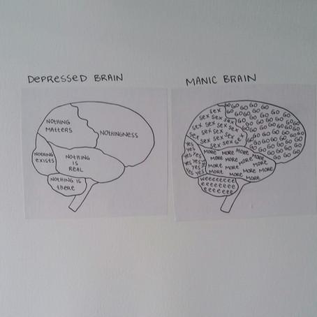 Depressed Brain, Manic Brain