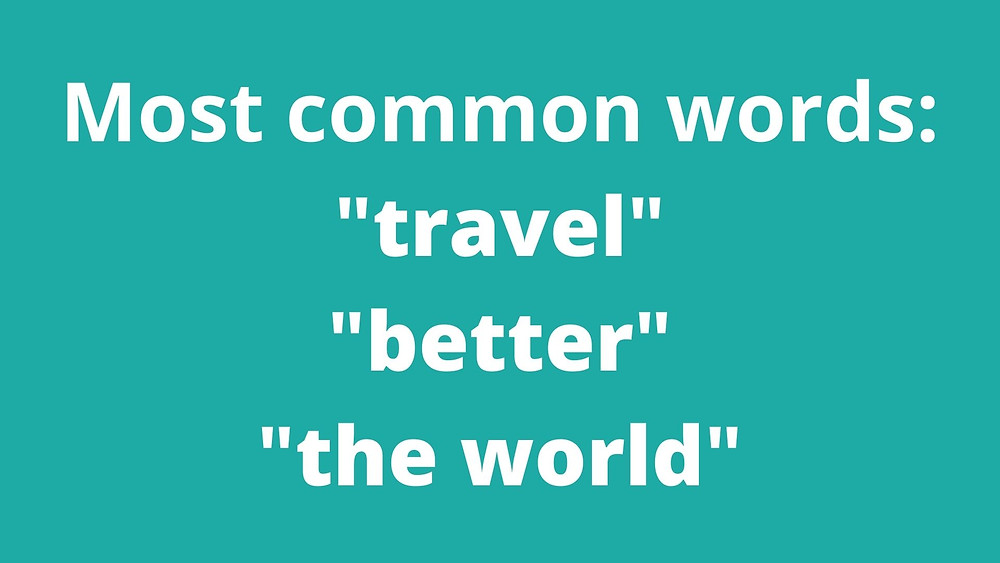 """Most common words: """"travel"""" """"better"""" """"the world"""""""