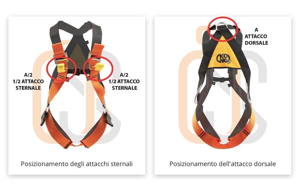 Imbracature anticaduta con attacco sternale