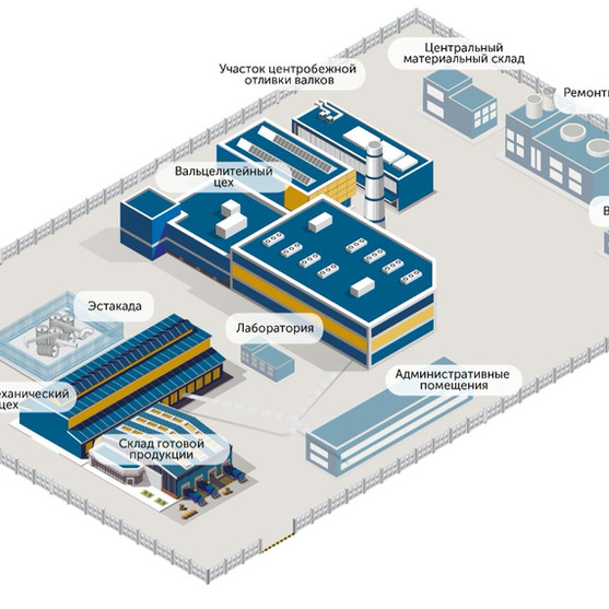 Схема территории Завода