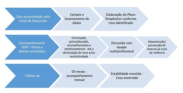 Violência_edited.jpg