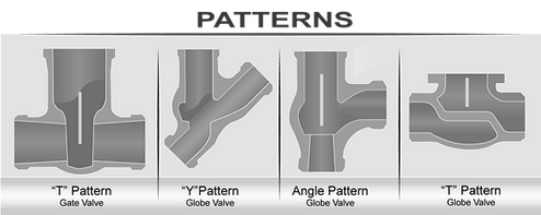 xanik | patterns body valve
