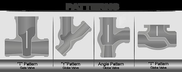 xanik | patterns body valves