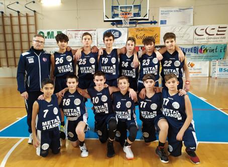 U14: Sconfitta a Ferrara