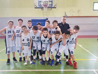 U13: Largo successo sul Basket Forlì