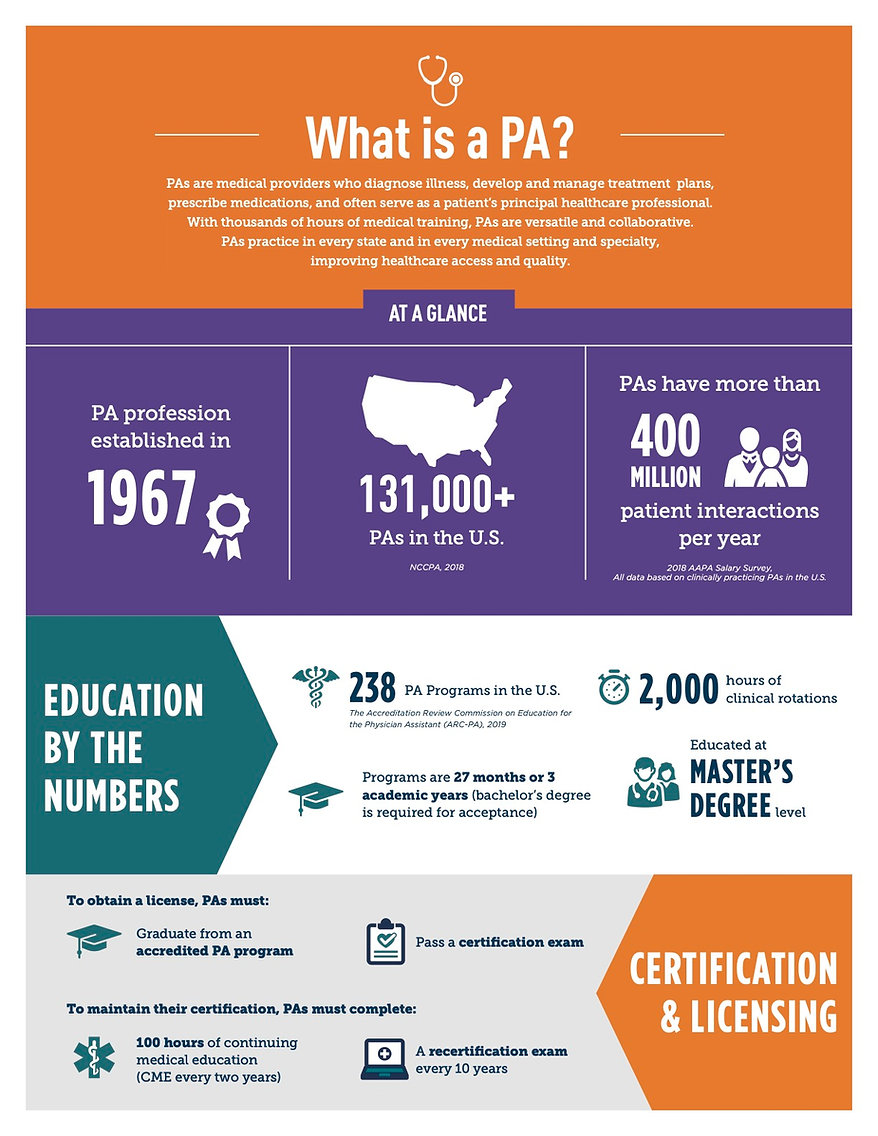 What_Is_A_PA_Infographic_LetterSize_Jan2