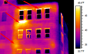 Infrared Energy Loss
