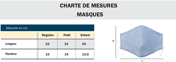 charte mesure masque.png