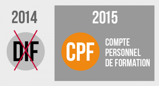 dif-cpf.png