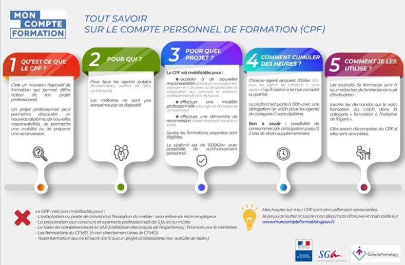 CPF_fonctionnaires.jpg